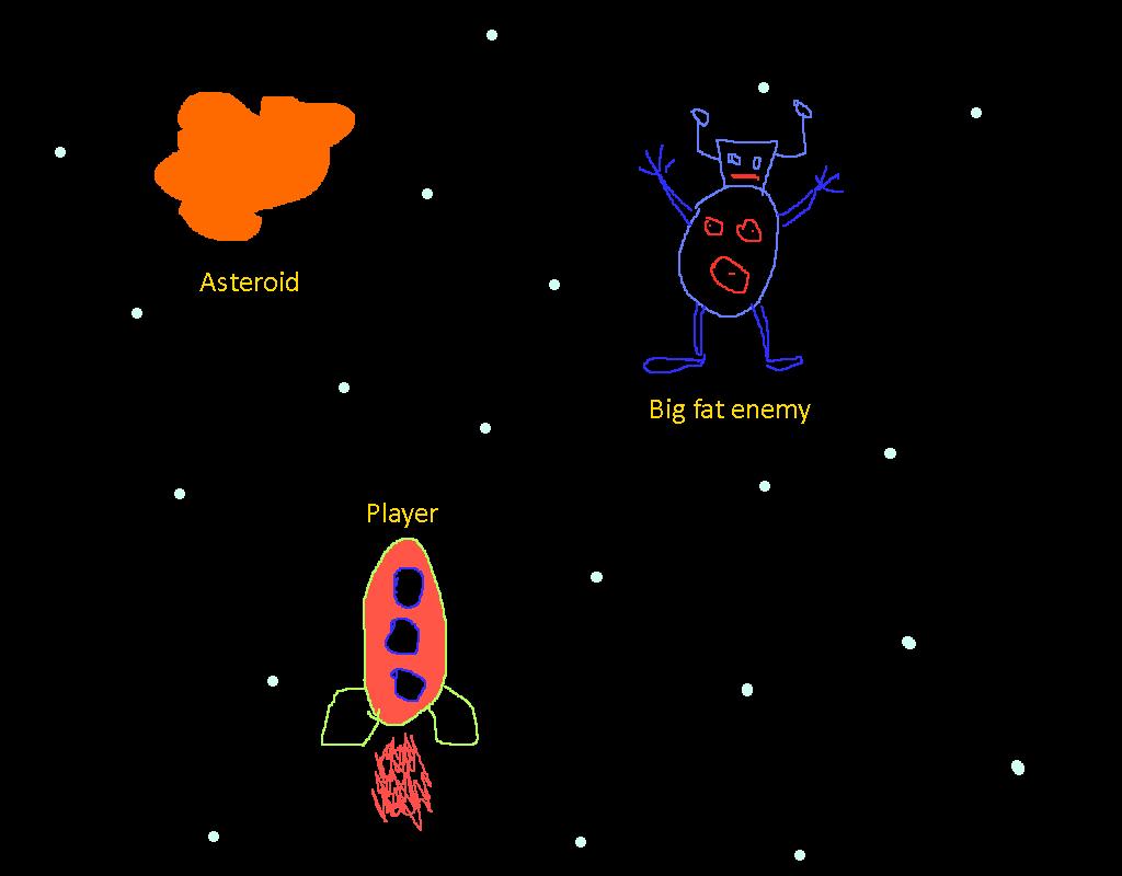 Unity Background Object